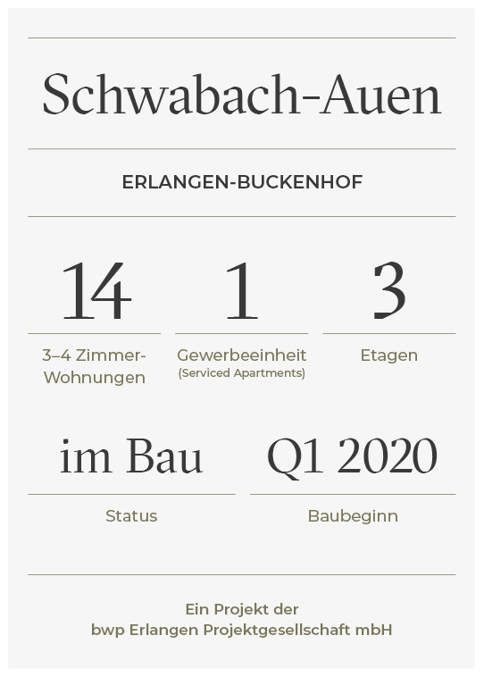 Projekt Factsheet Schwabach-Auen - bwp frankfurt