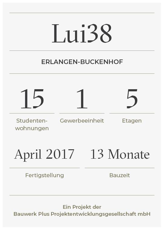 Projekt Factsheet Lui38 - bwp frankfurt